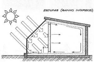 passive-solar-greenhouse